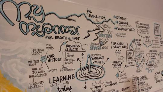 A mural at the Young Global Leaders Forum