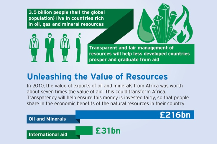 A UK G8 infographics